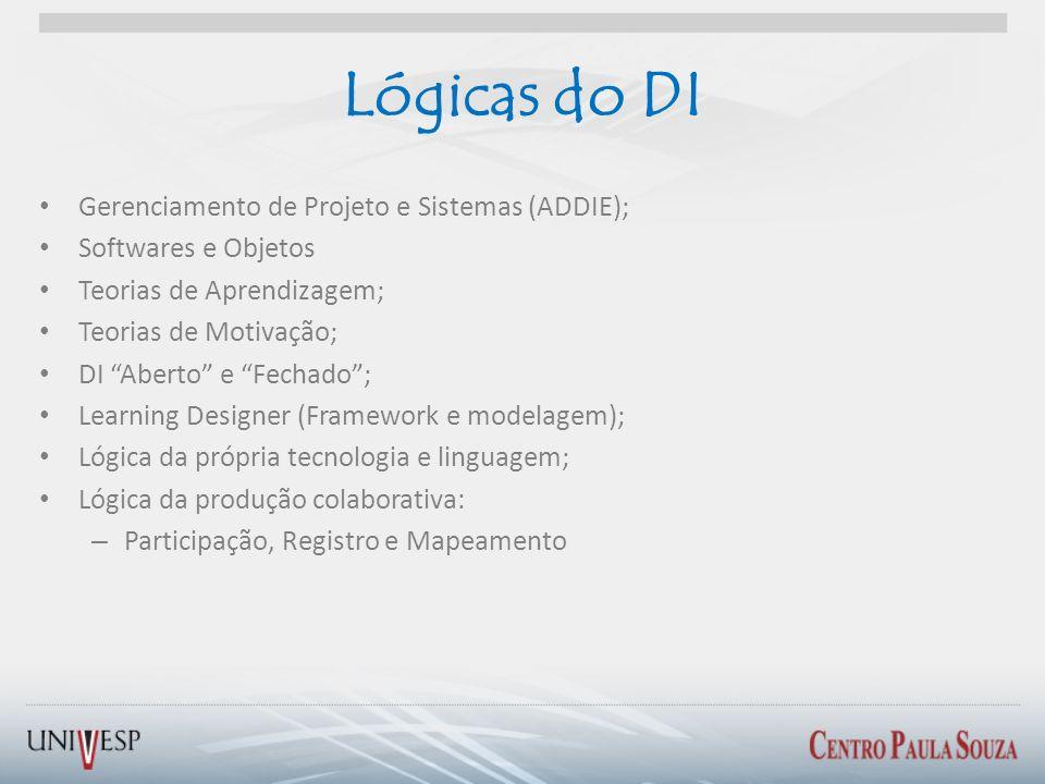 Lógicas do DI Gerenciamento de Projeto e Sistemas (ADDIE);