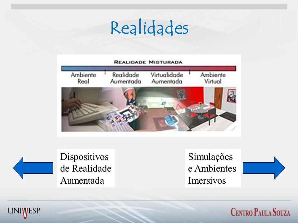 Realidades Dispositivos de Realidade Aumentada Simulações e Ambientes