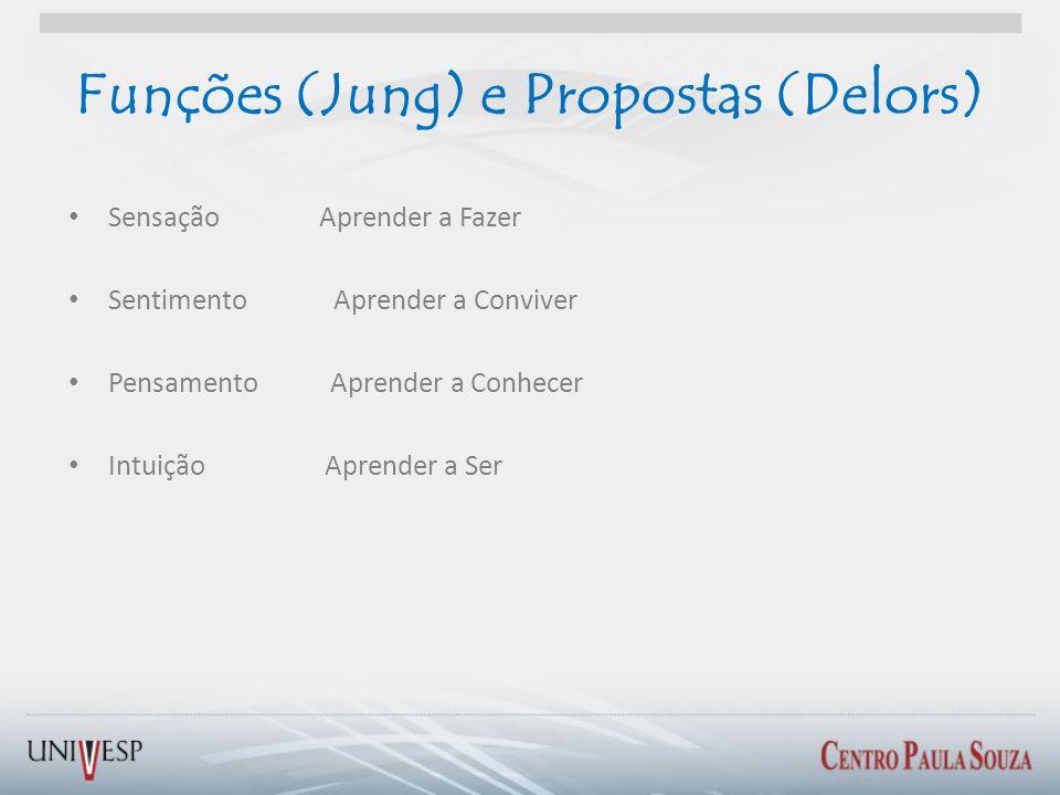 Funções (Jung) e Propostas (Delors)