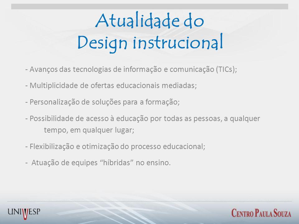 Atualidade do Design instrucional