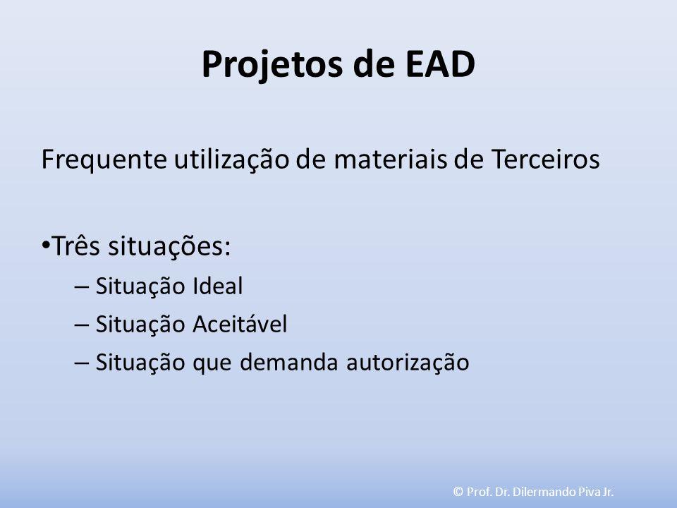Projetos de EAD Frequente utilização de materiais de Terceiros