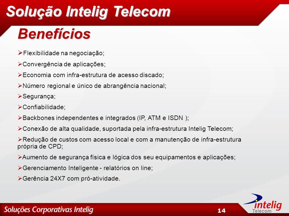Solução Intelig Telecom Benefícios