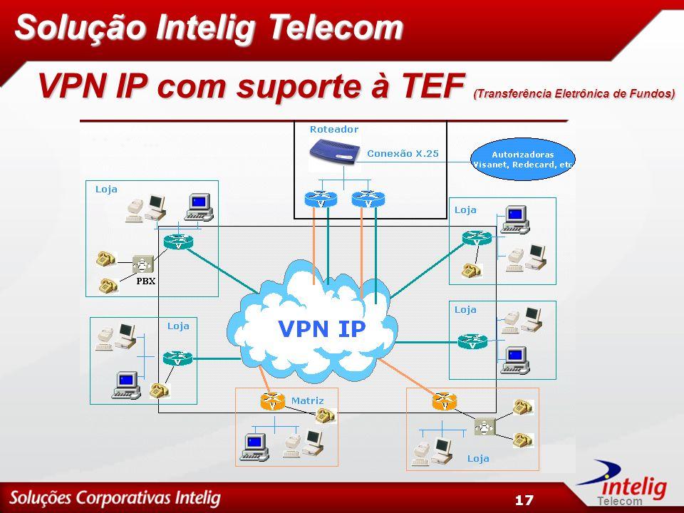 Solução Intelig Telecom