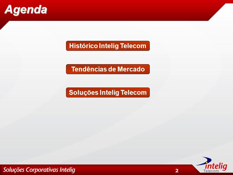 Histórico Intelig Telecom Soluções Intelig Telecom
