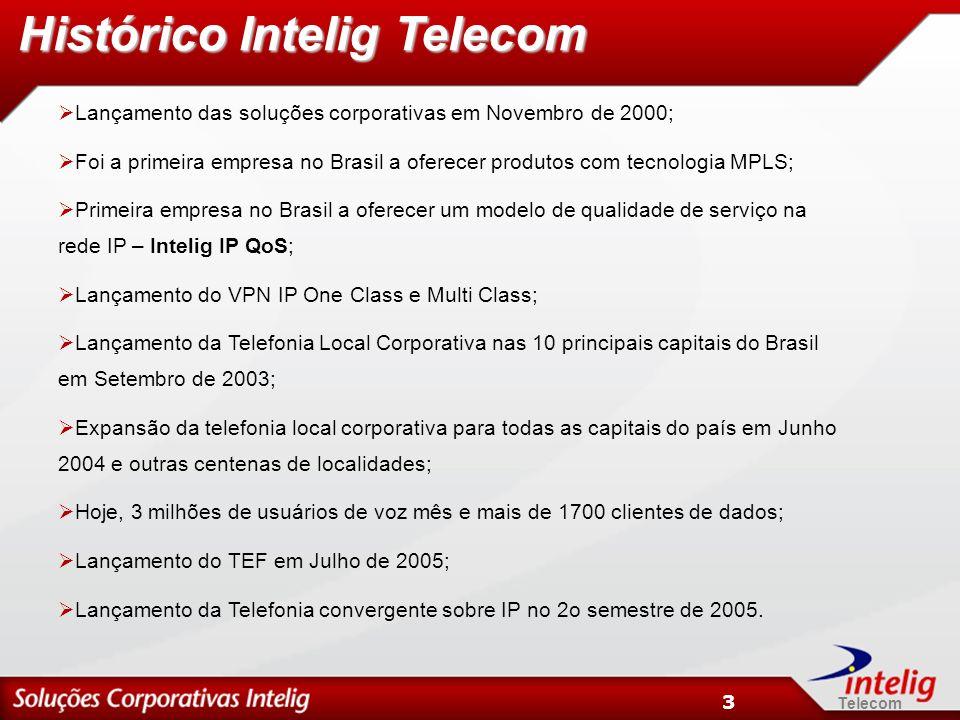 Histórico Intelig Telecom