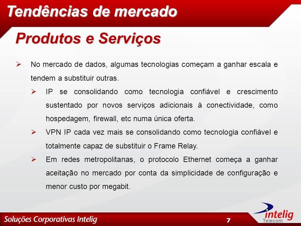 Tendências de mercado Produtos e Serviços