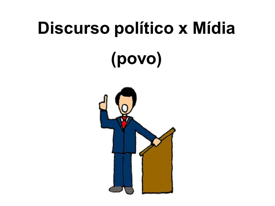 Discurso político x Mídia