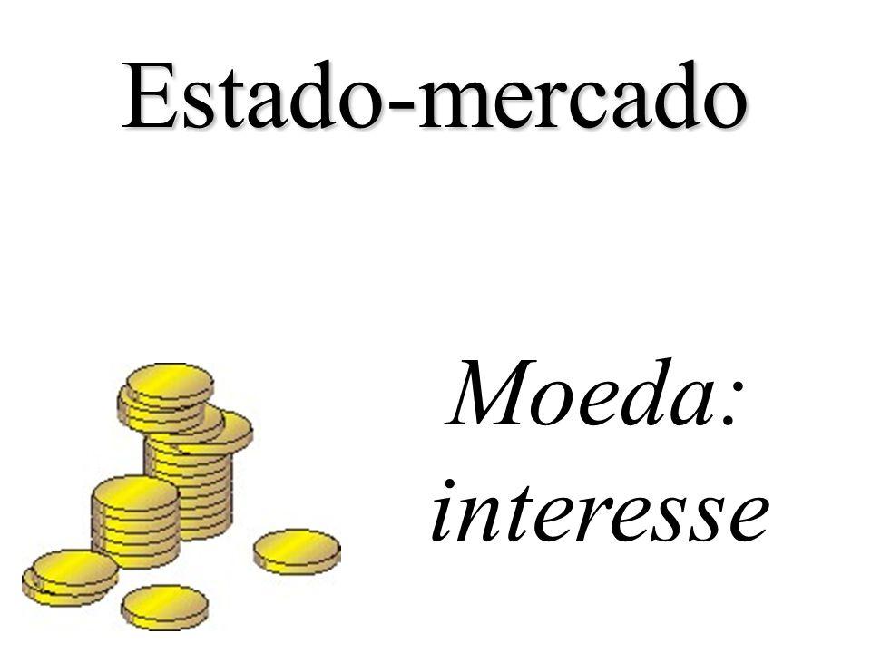 Estado-mercado Moeda: interesse