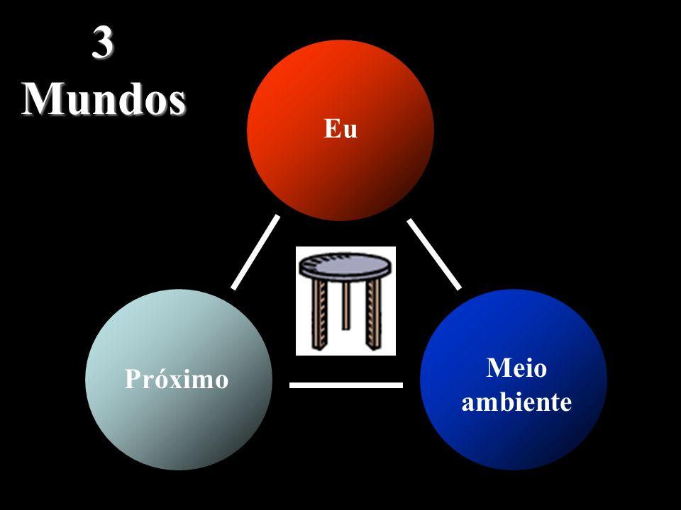 3 Mundos Eu Próximo Meio ambiente