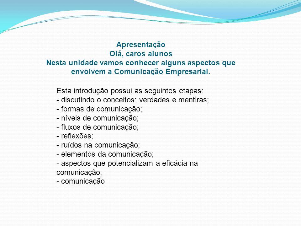 Apresentação Olá, caros alunos Nesta unidade vamos conhecer alguns aspectos que envolvem a Comunicação Empresarial.