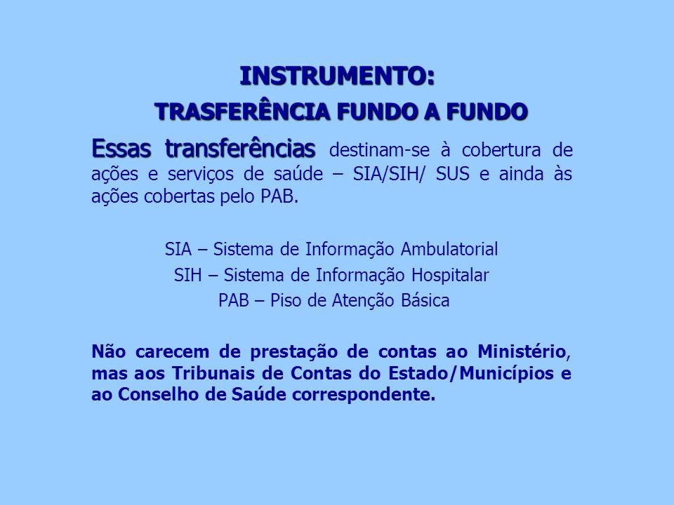 INSTRUMENTO: TRASFERÊNCIA FUNDO A FUNDO