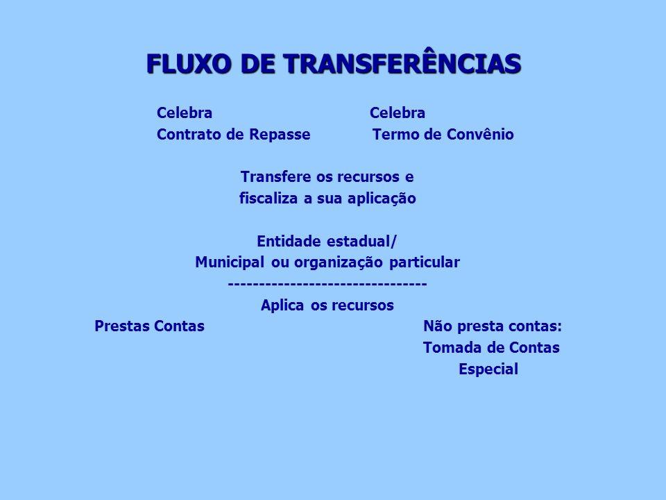 FLUXO DE TRANSFERÊNCIAS