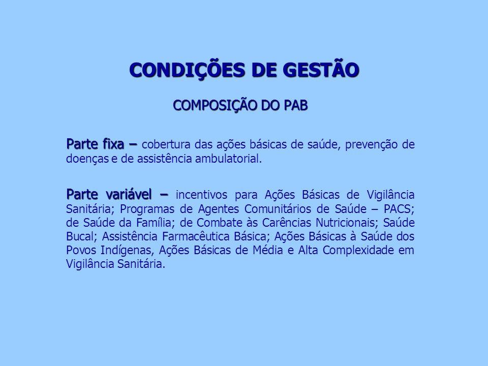 CONDIÇÕES DE GESTÃO COMPOSIÇÃO DO PAB