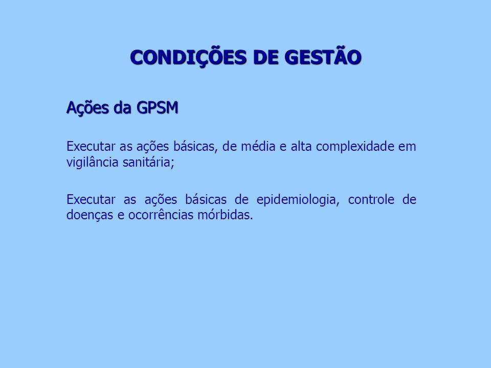 CONDIÇÕES DE GESTÃO Ações da GPSM