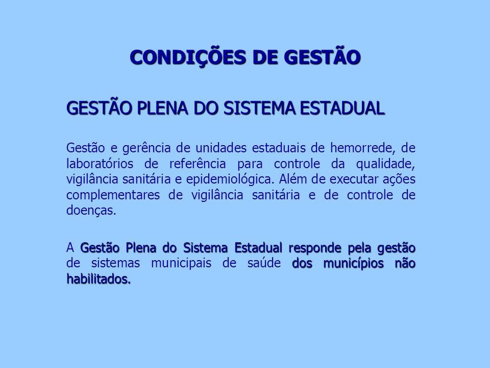 CONDIÇÕES DE GESTÃO GESTÃO PLENA DO SISTEMA ESTADUAL