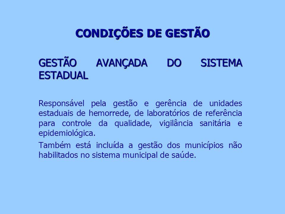 CONDIÇÕES DE GESTÃO GESTÃO AVANÇADA DO SISTEMA ESTADUAL