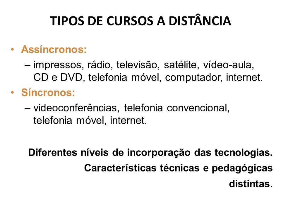 TIPOS DE CURSOS A DISTÂNCIA