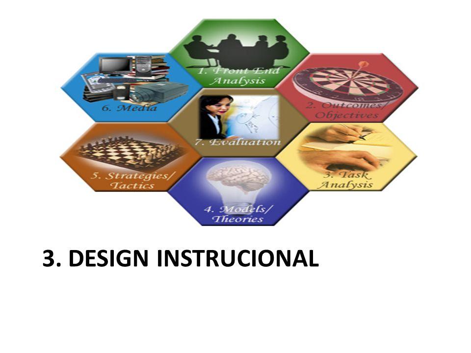3. Design instrucional