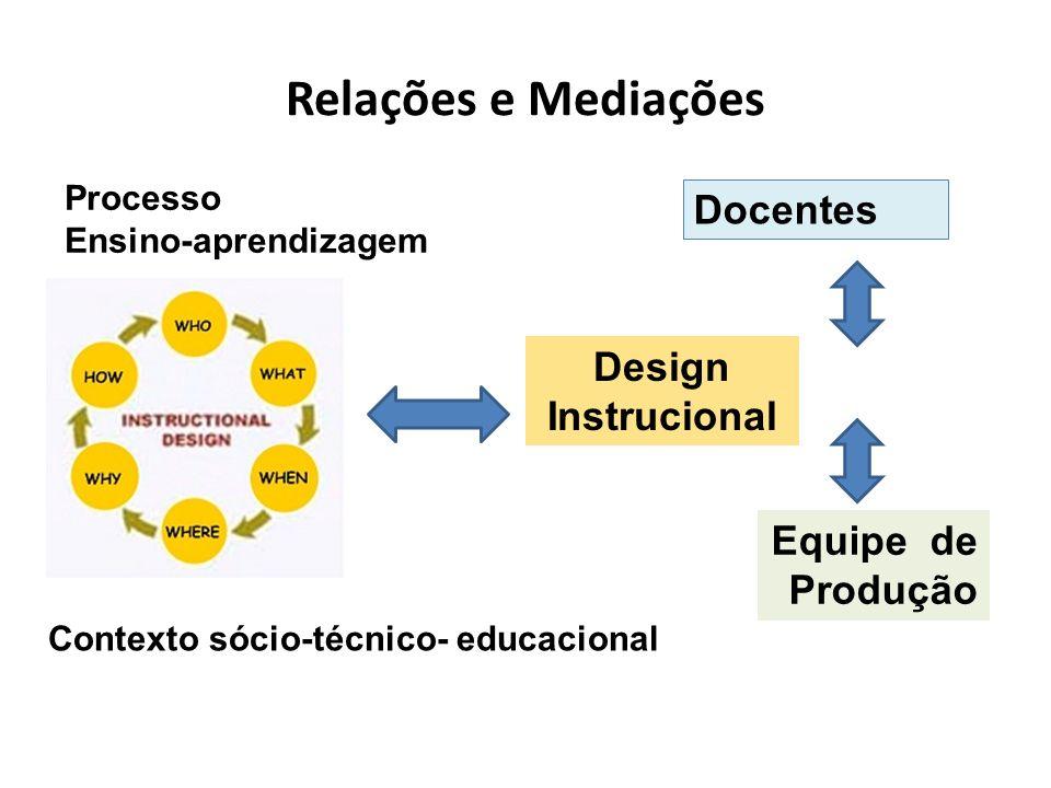 Relações e Mediações Docentes Design Instrucional Equipe de Produção