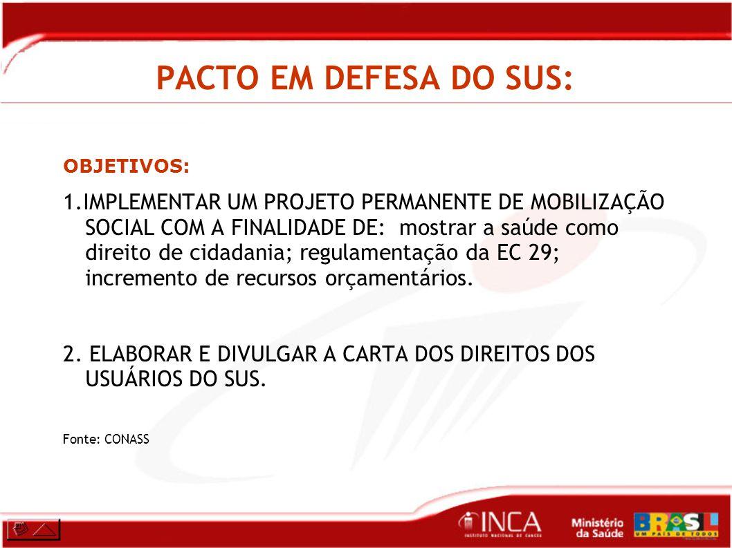 PACTO EM DEFESA DO SUS: OBJETIVOS: