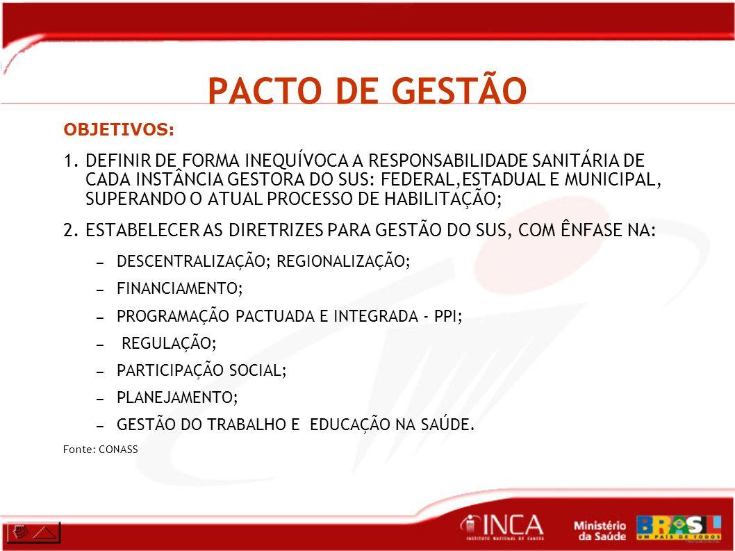 PACTO DE GESTÃO OBJETIVOS:
