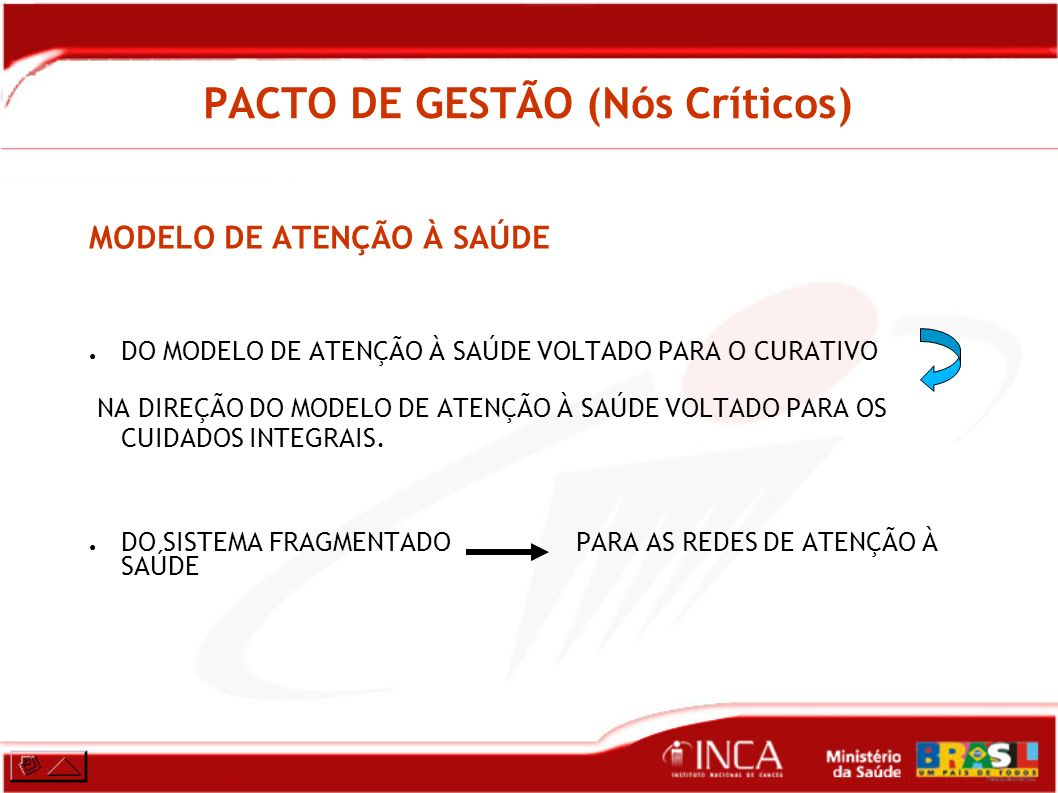 PACTO DE GESTÃO (Nós Críticos)