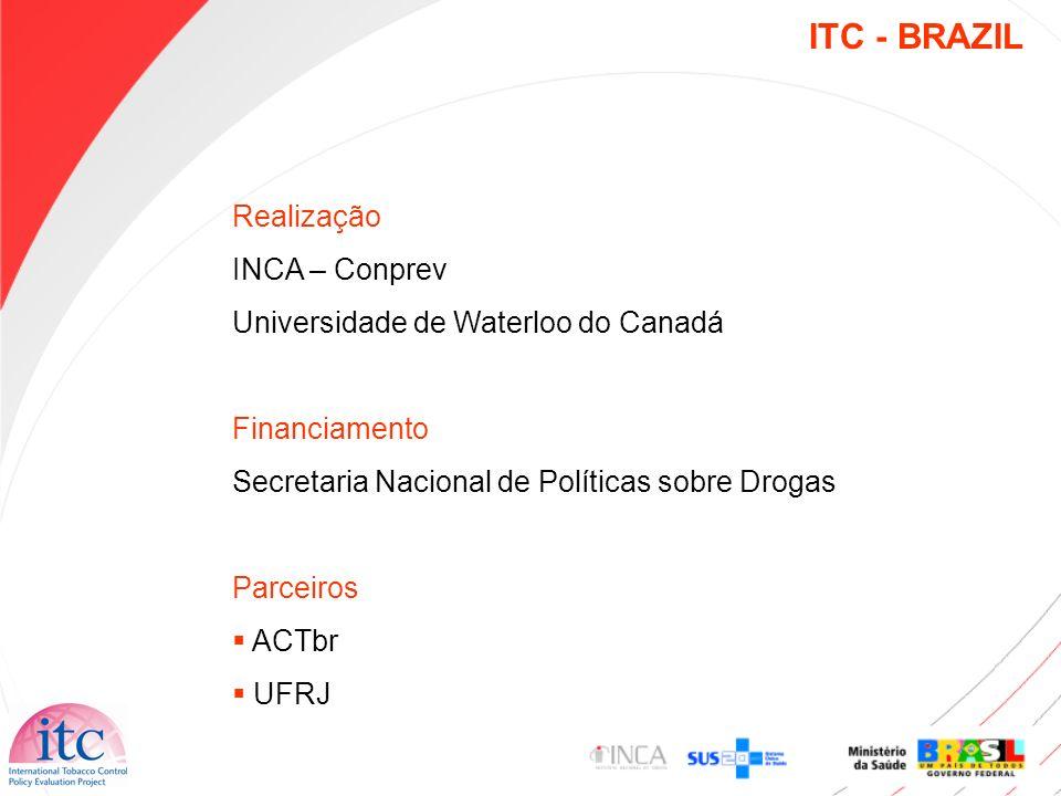 ITC - BRAZIL Realização INCA – Conprev