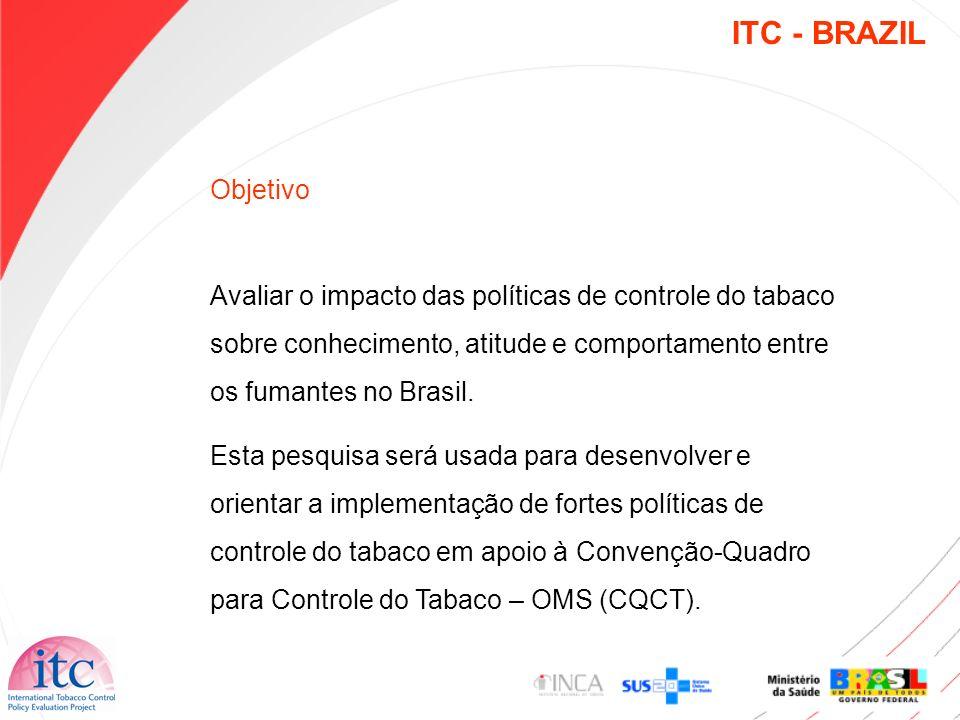 ITC - BRAZIL Objetivo.