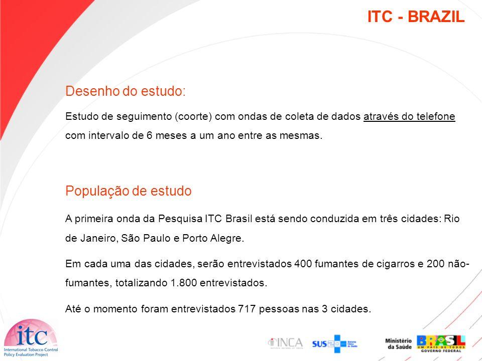 ITC - BRAZIL Desenho do estudo: População de estudo
