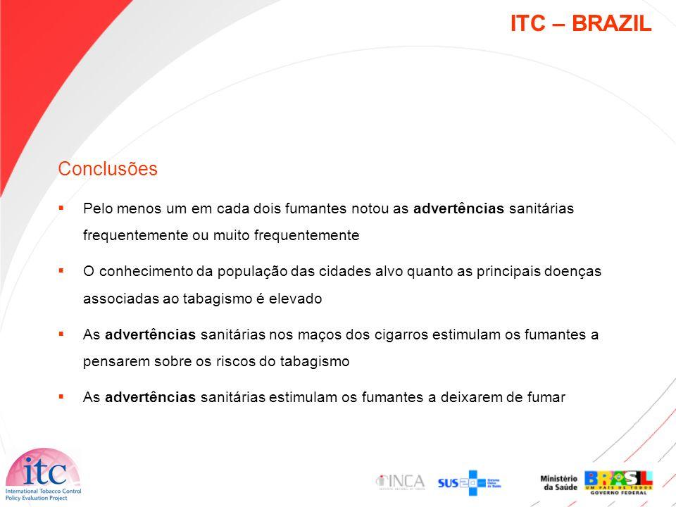 ITC – BRAZIL Conclusões