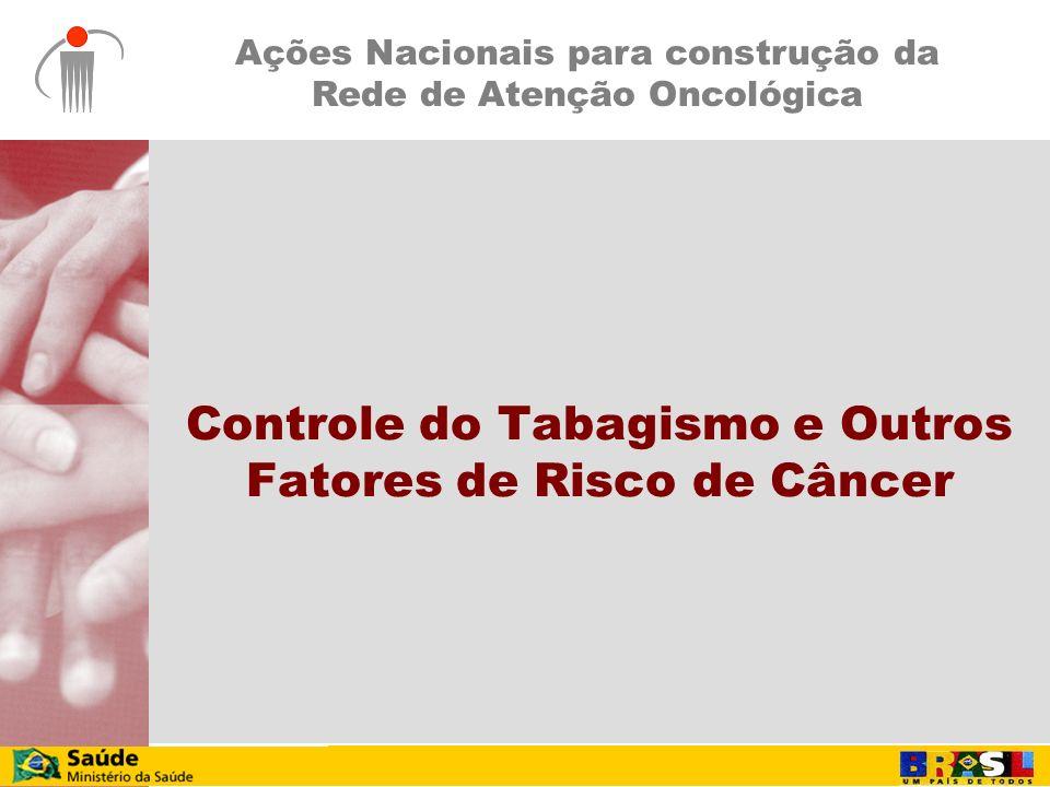 Controle do Tabagismo e Outros Fatores de Risco de Câncer