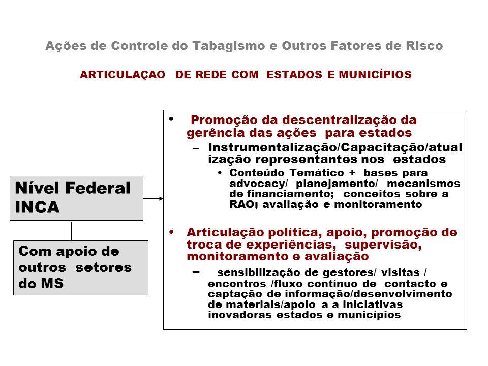 Promoção da descentralização da gerência das ações para estados
