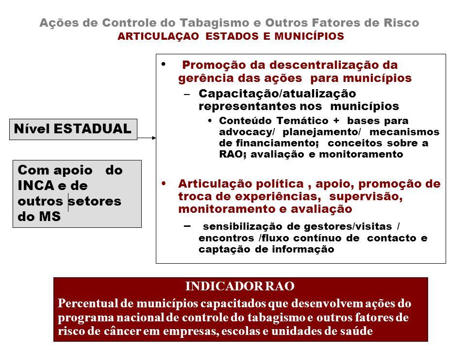 Promoção da descentralização da gerência das ações para municípios