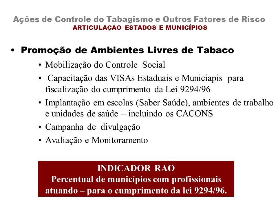 Promoção de Ambientes Livres de Tabaco Mobilização do Controle Social