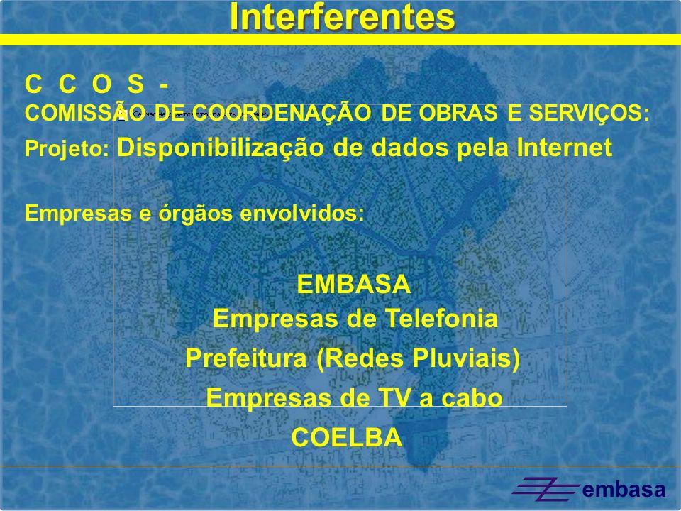 Interferentes C C O S - EMBASA Empresas de Telefonia