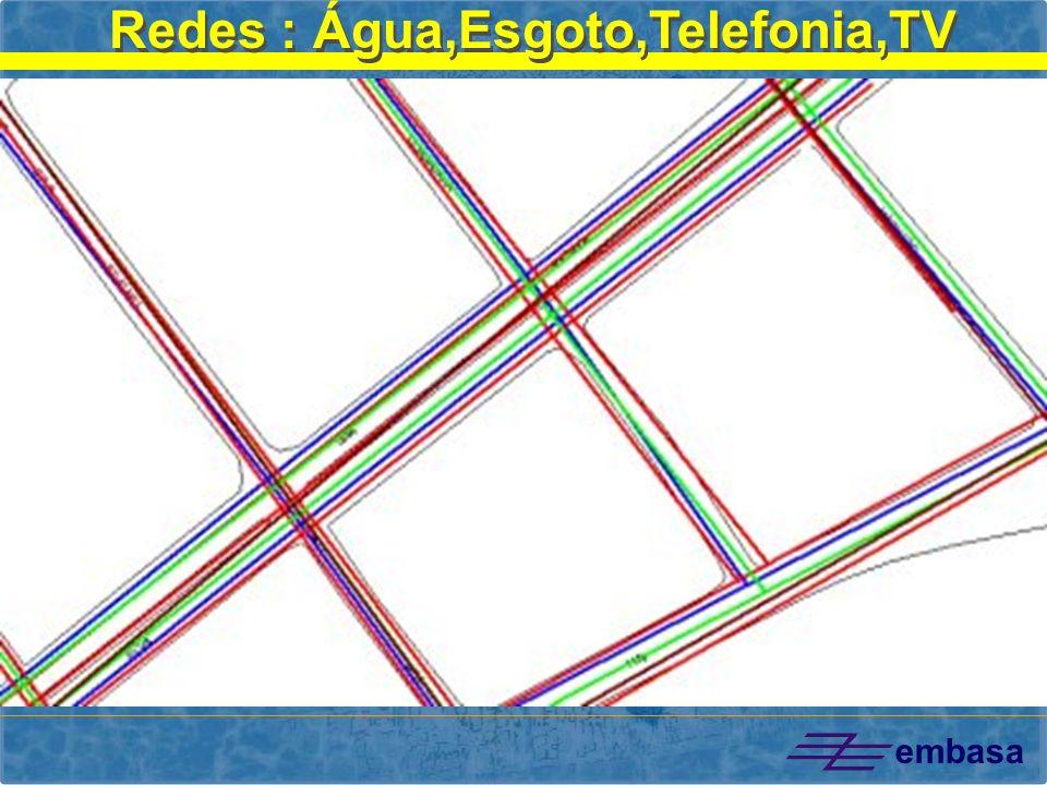 Redes : Água,Esgoto,Telefonia,TV