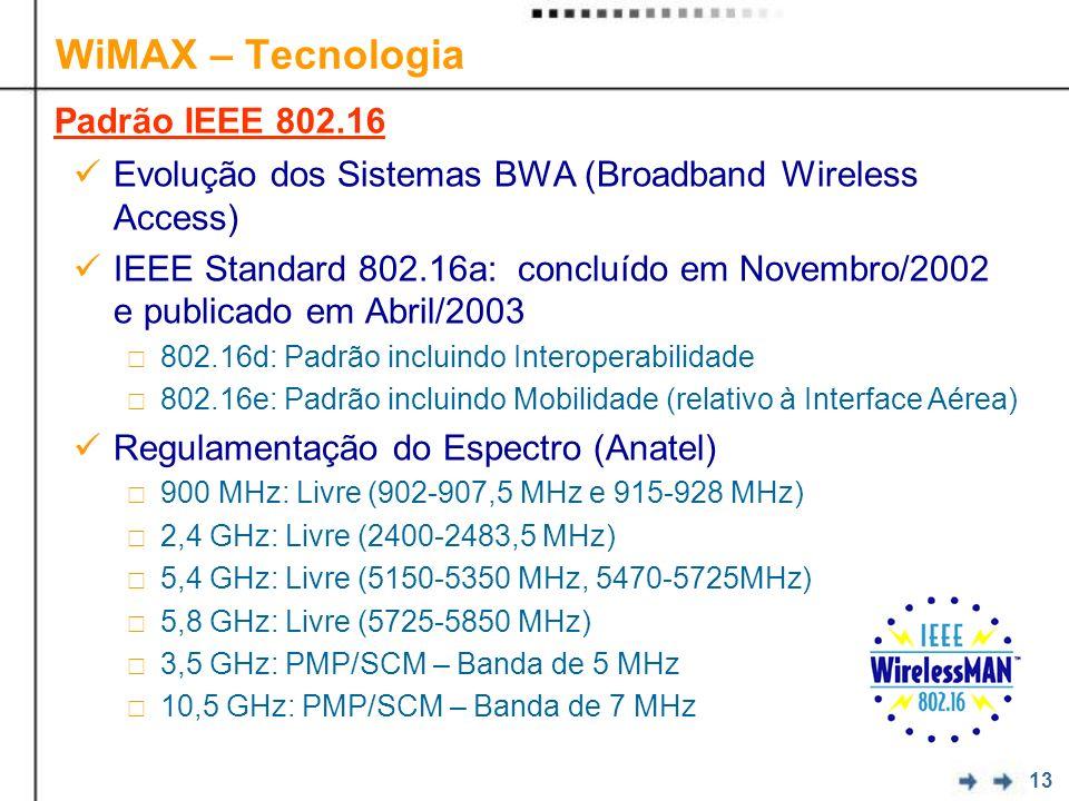WiMAX – Tecnologia Padrão IEEE 802.16