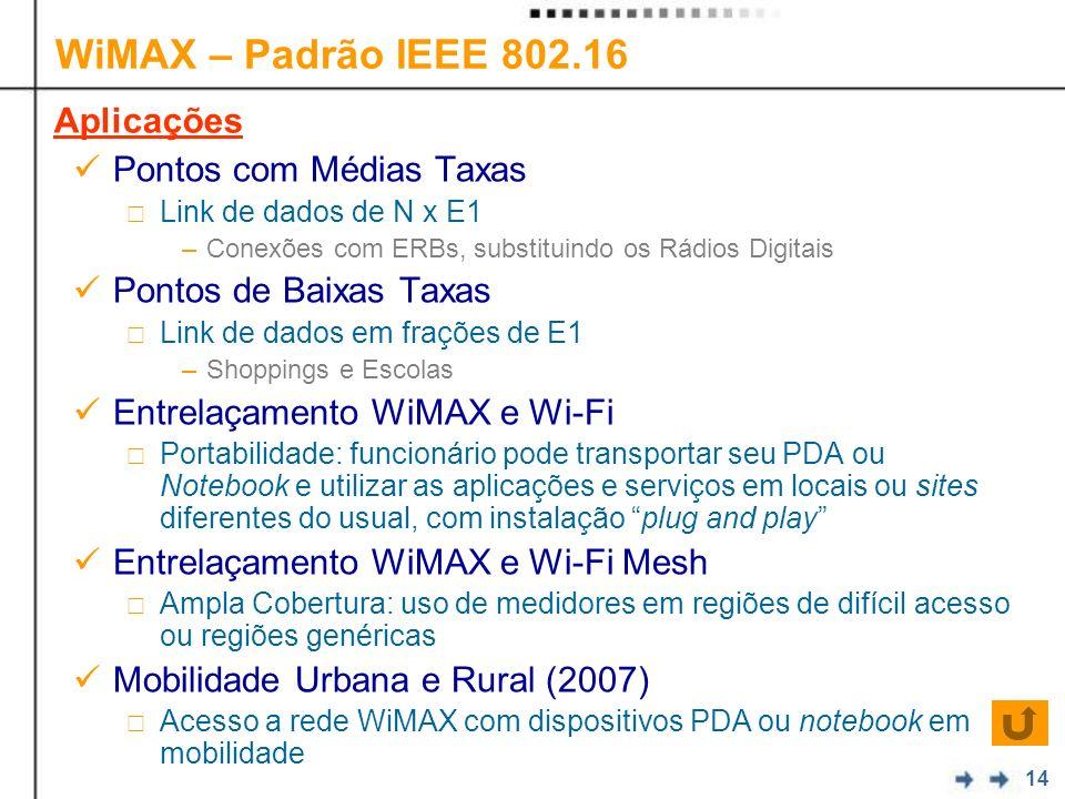 WiMAX – Padrão IEEE 802.16 Aplicações Pontos com Médias Taxas