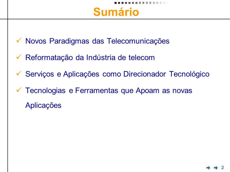 Sumário Novos Paradigmas das Telecomunicações
