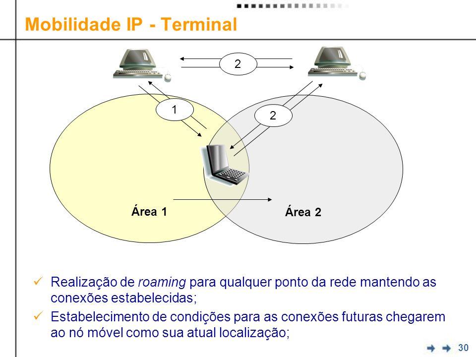 Mobilidade IP - Terminal