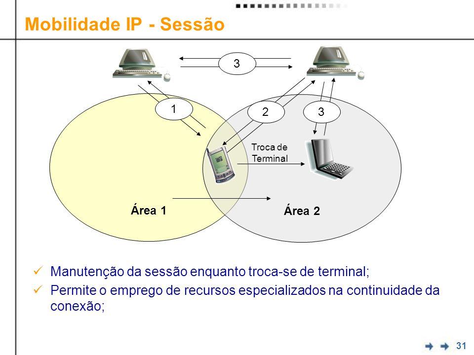 Mobilidade IP - Sessão 3. 1. 2. Área 1. Área 2. Troca de. Terminal. Manutenção da sessão enquanto troca-se de terminal;