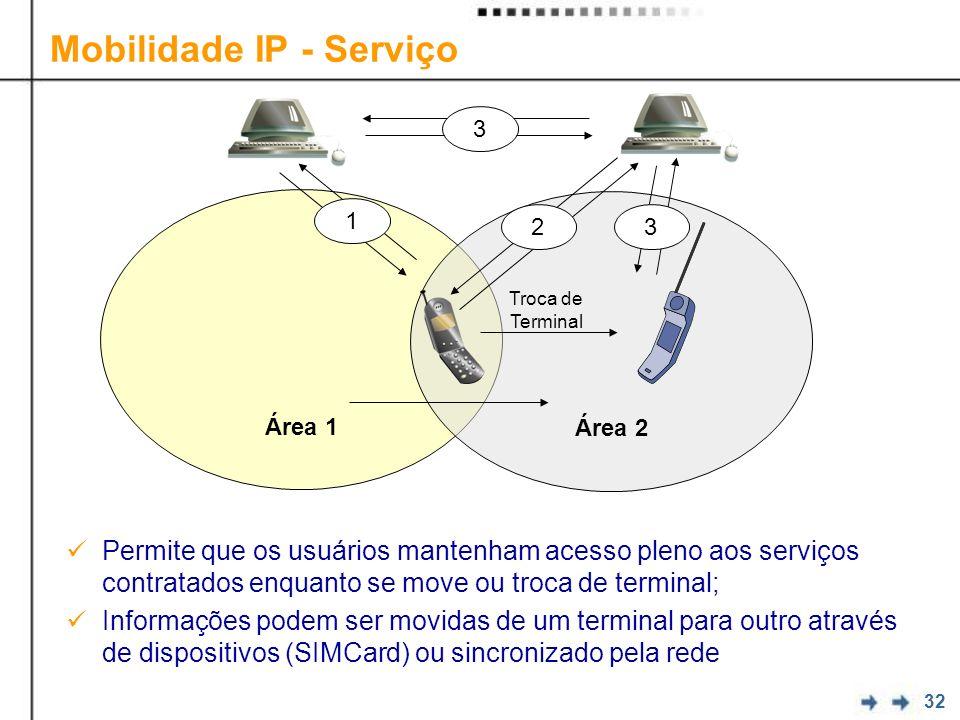 Mobilidade IP - Serviço