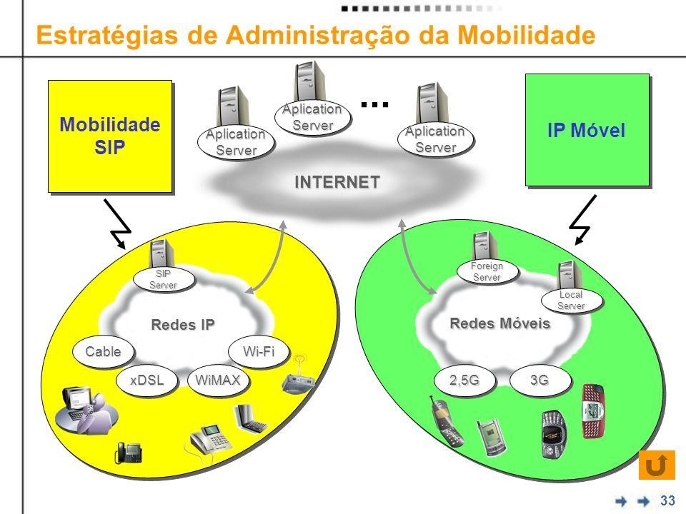 Estratégias de Administração da Mobilidade