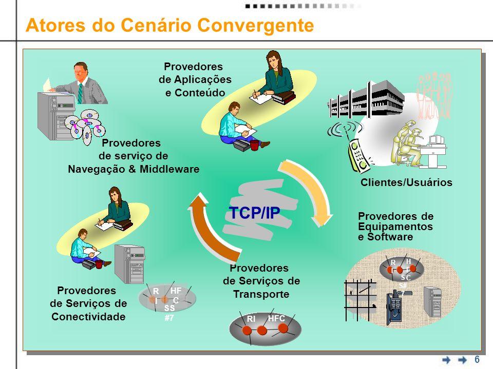 Atores do Cenário Convergente