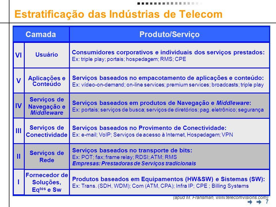 Estratificação das Indústrias de Telecom