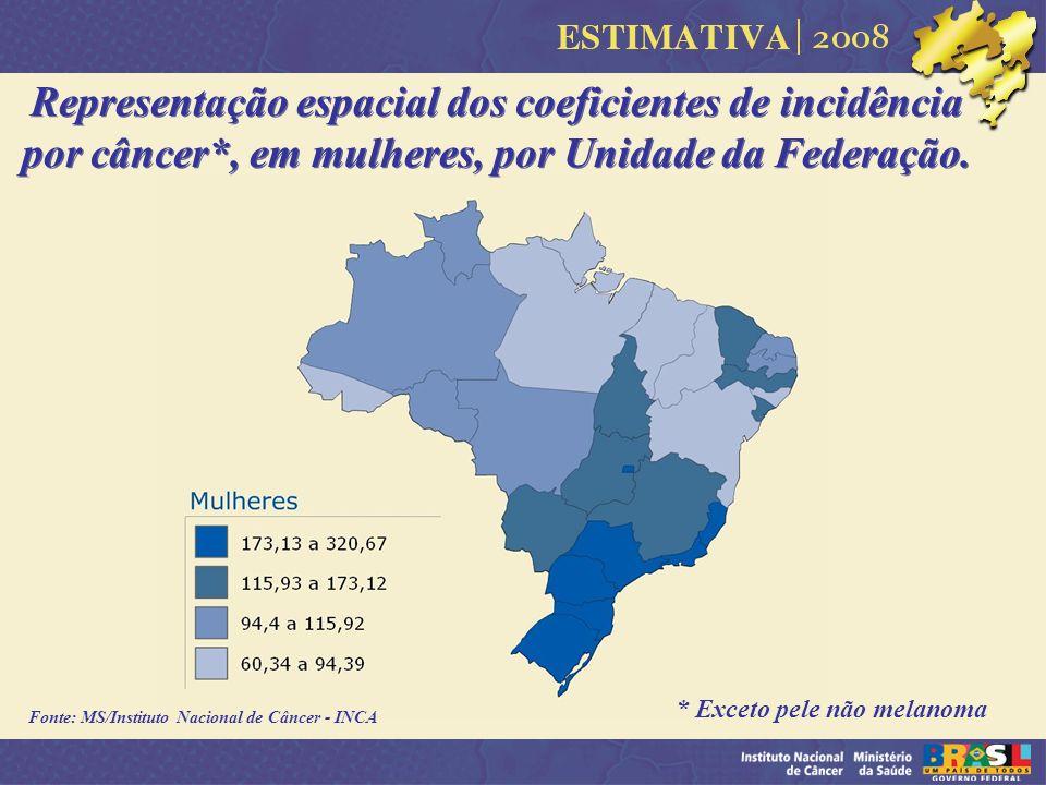 Representação espacial dos coeficientes de incidência por câncer