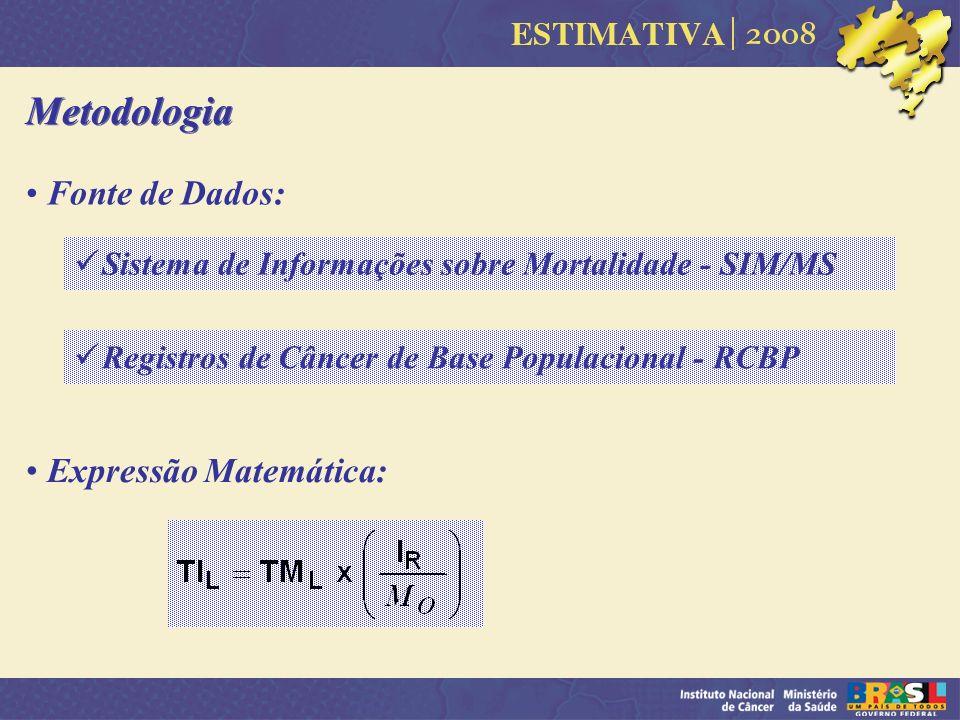 Metodologia Fonte de Dados: Expressão Matemática: