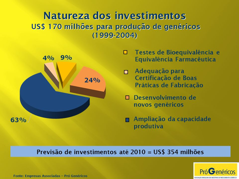 Natureza dos investimentos
