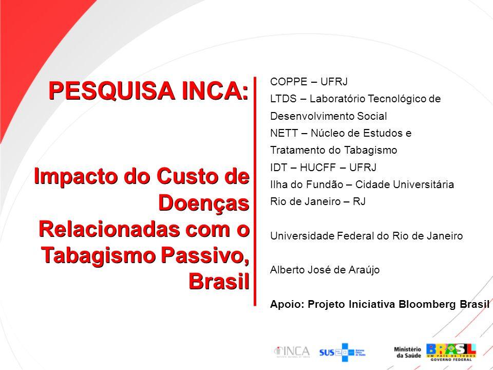 PESQUISA INCA: Impacto do Custo de Doenças Relacionadas com o Tabagismo Passivo, Brasil. COPPE – UFRJ.
