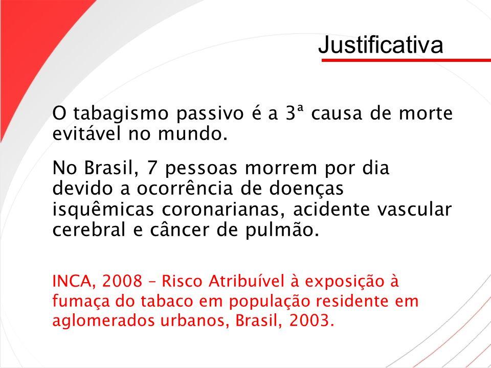 Justificativa O tabagismo passivo é a 3ª causa de morte evitável no mundo.